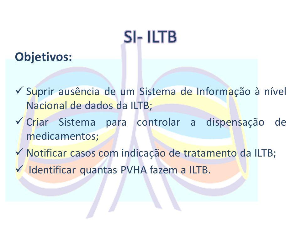 SI- ILTB Objetivos: Suprir ausência de um Sistema de Informação à nível Nacional de dados da ILTB;