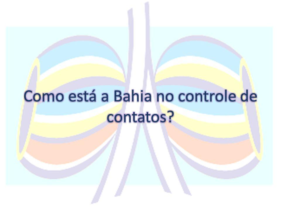 Como está a Bahia no controle de contatos