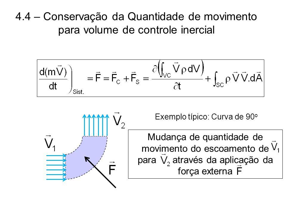 4.4 – Conservação da Quantidade de movimento para volume de controle inercial