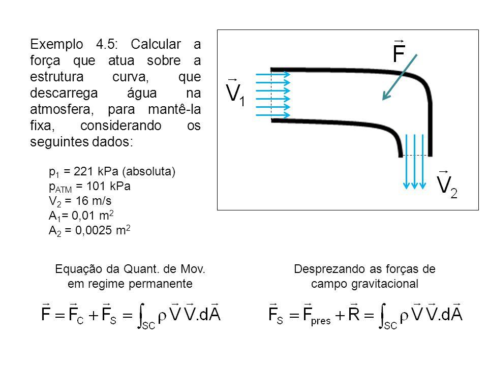 Exemplo 4.5: Calcular a força que atua sobre a estrutura curva, que descarrega água na atmosfera, para mantê-la fixa, considerando os seguintes dados: