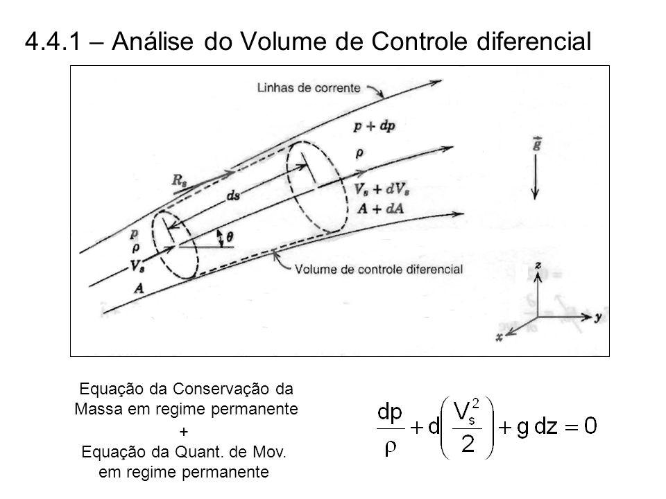 4.4.1 – Análise do Volume de Controle diferencial