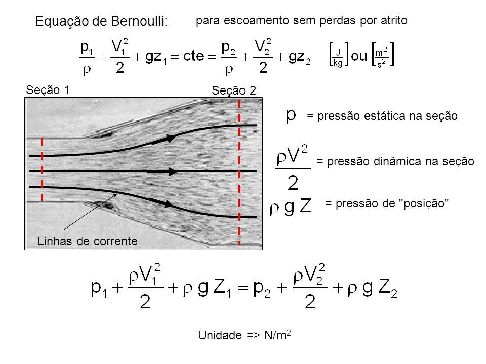 Equação de Bernoulli: para escoamento sem perdas por atrito Seção 1