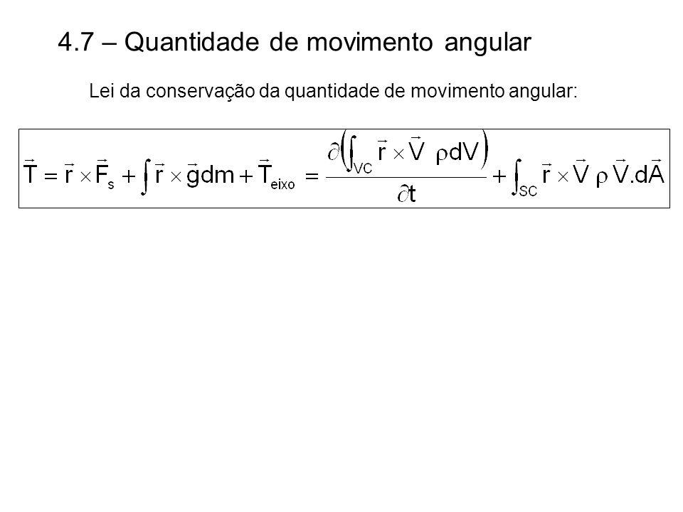 4.7 – Quantidade de movimento angular