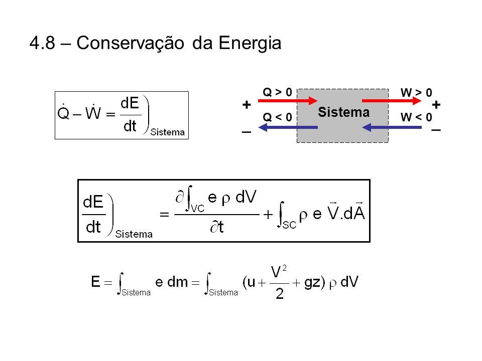4.8 – Conservação da Energia