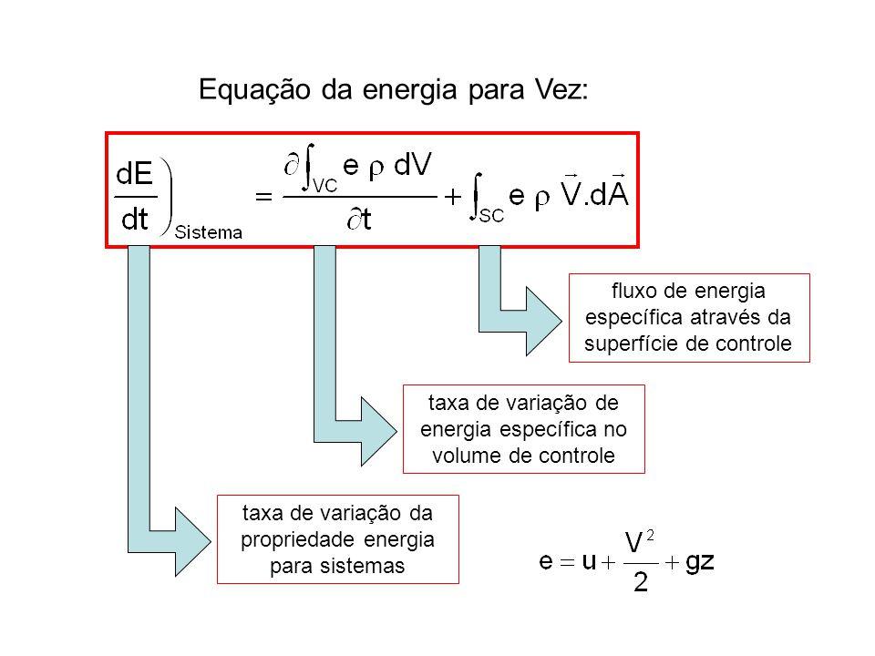 Equação da energia para Vez: