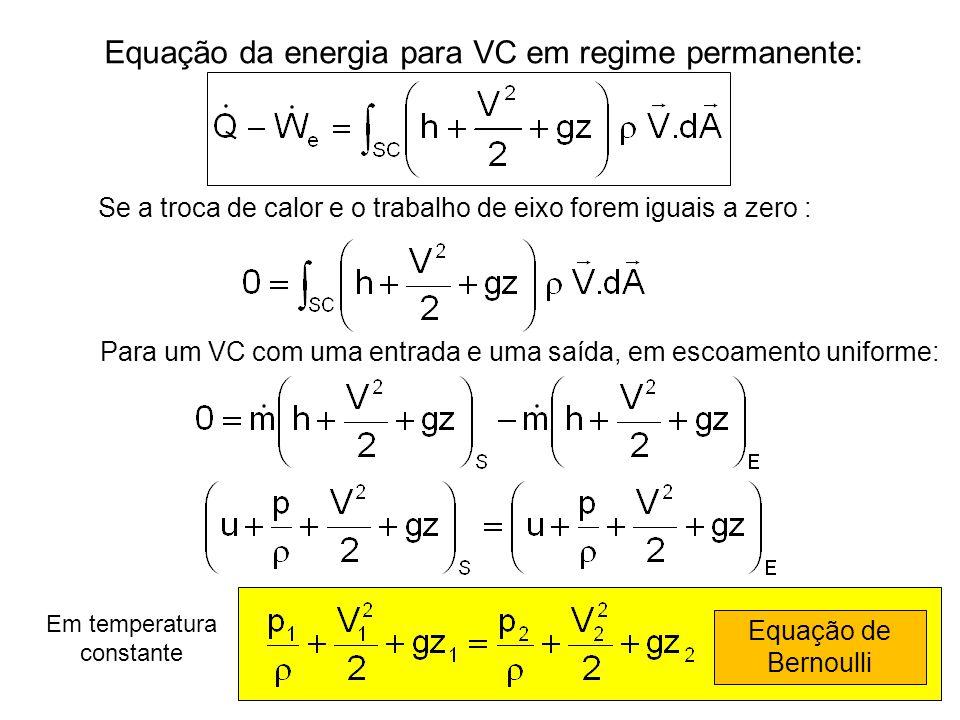 Equação da energia para VC em regime permanente: