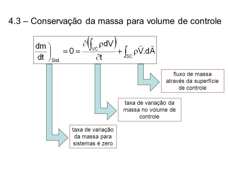 4.3 – Conservação da massa para volume de controle