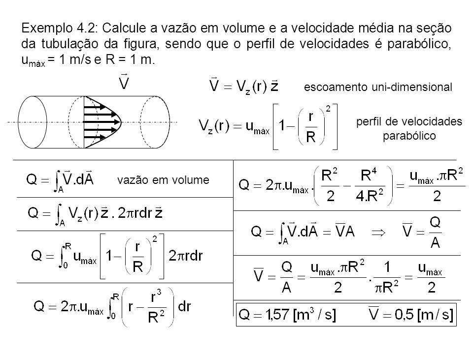 Exemplo 4.2: Calcule a vazão em volume e a velocidade média na seção da tubulação da figura, sendo que o perfil de velocidades é parabólico, umáx = 1 m/s e R = 1 m.