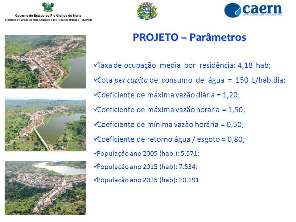 PROJETO – Parâmetros Taxa de ocupação média por residência: 4,18 hab;