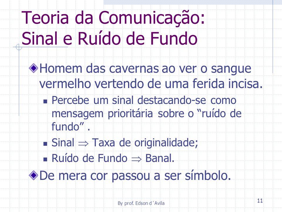 Teoria da Comunicação: Sinal e Ruído de Fundo