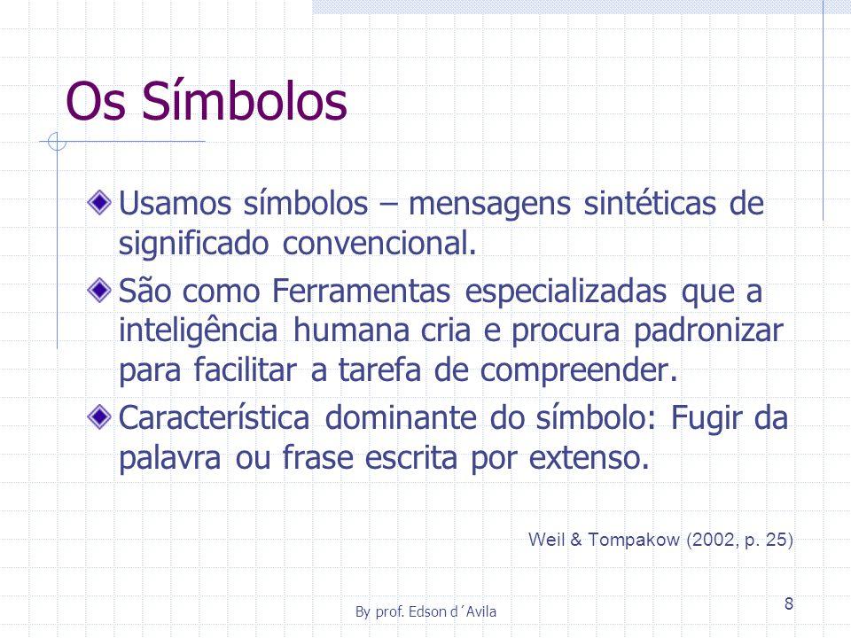 Os Símbolos Usamos símbolos – mensagens sintéticas de significado convencional.