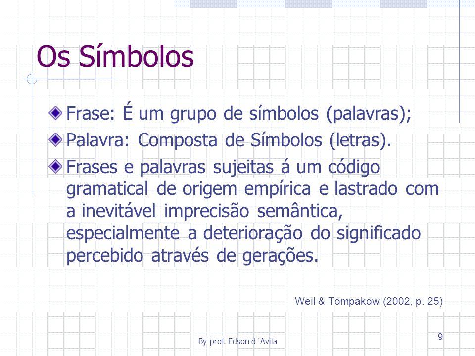 Os Símbolos Frase: É um grupo de símbolos (palavras);