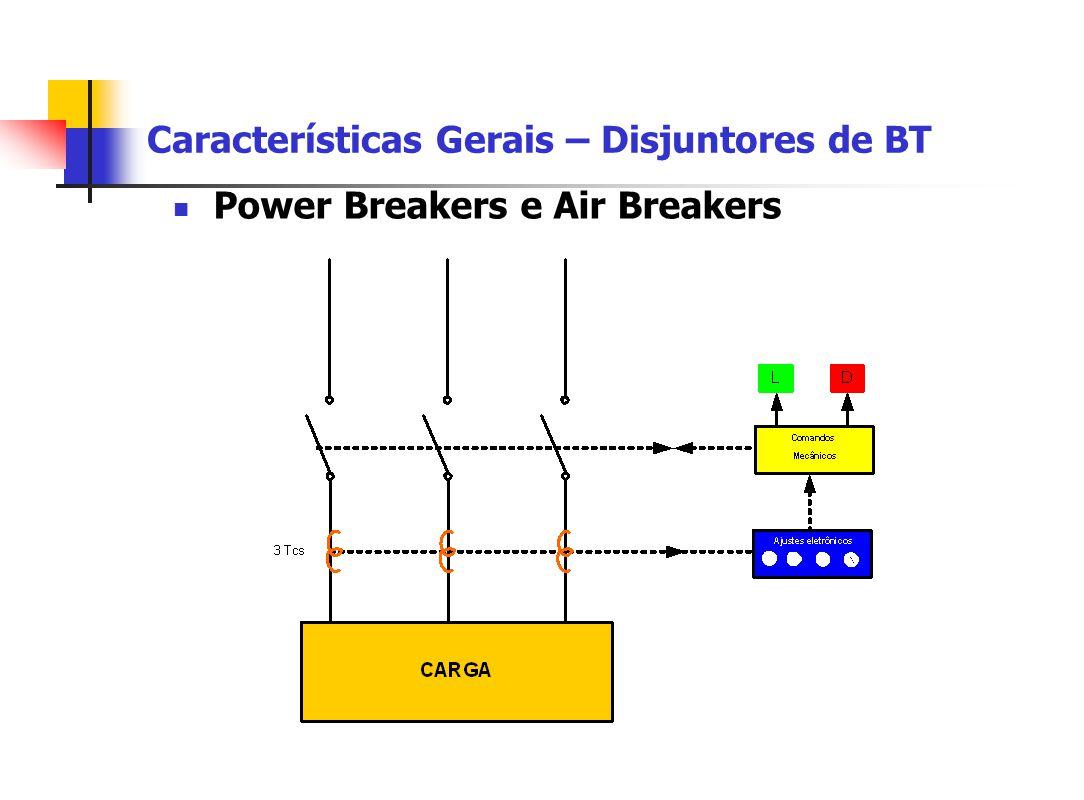 Características Gerais – Disjuntores de BT