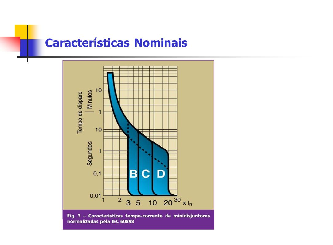 Características Nominais
