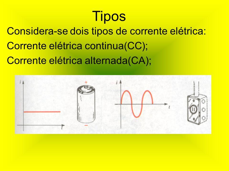 Tipos Considera-se dois tipos de corrente elétrica: