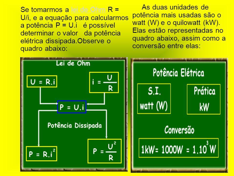 As duas unidades de potência mais usadas são o watt (W) e o quilowatt (kW). Elas estão representadas no quadro abaixo, assim como a conversão entre elas: