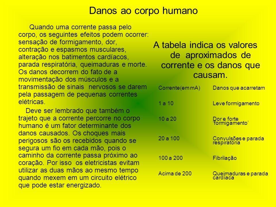 Danos ao corpo humano A tabela indica os valores de aproximados de corrente e os danos que causam.