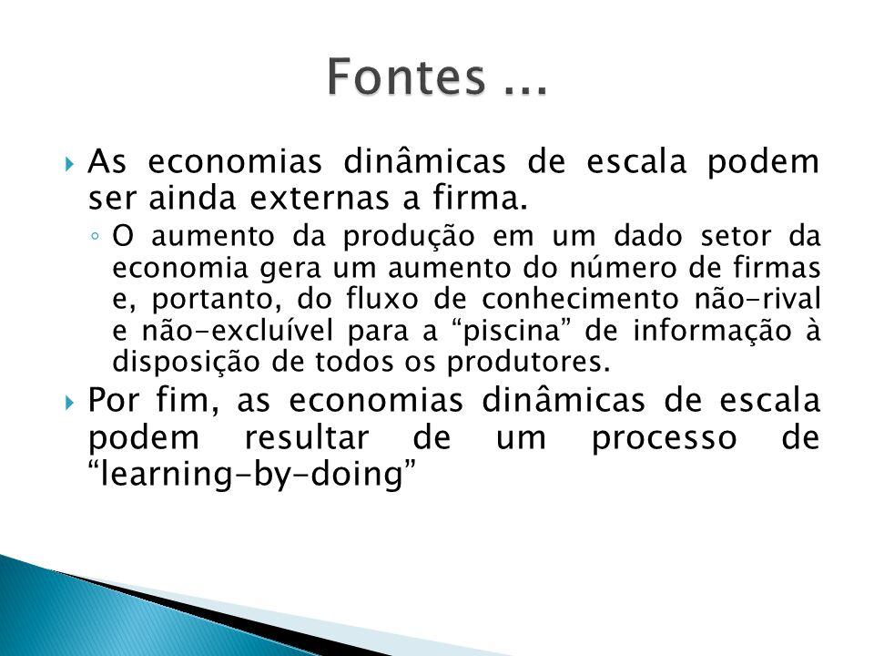 Fontes ... As economias dinâmicas de escala podem ser ainda externas a firma.