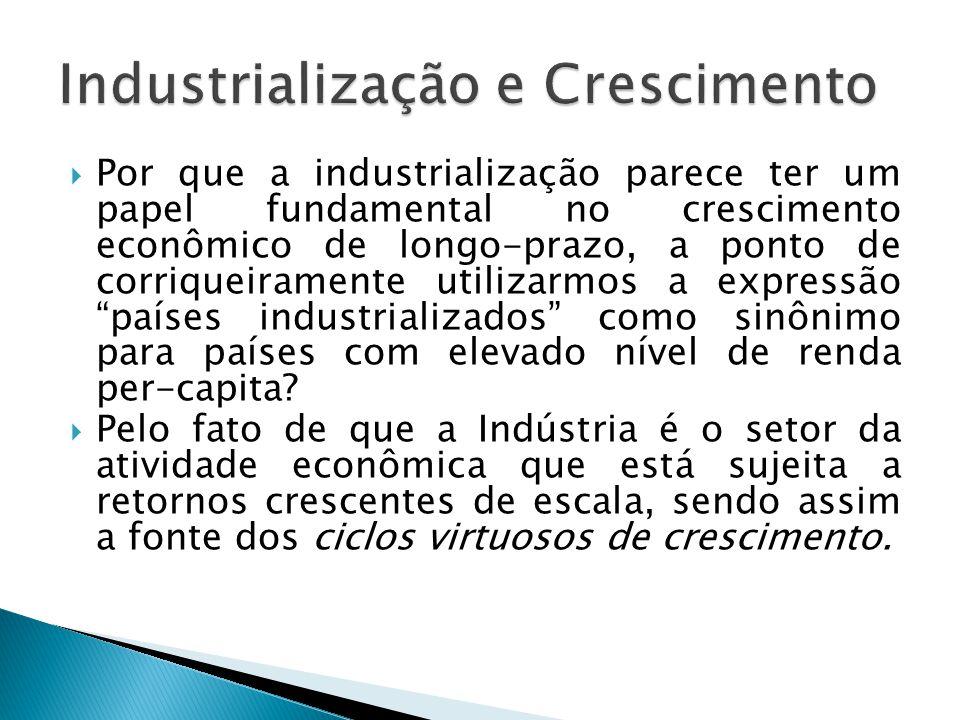 Industrialização e Crescimento