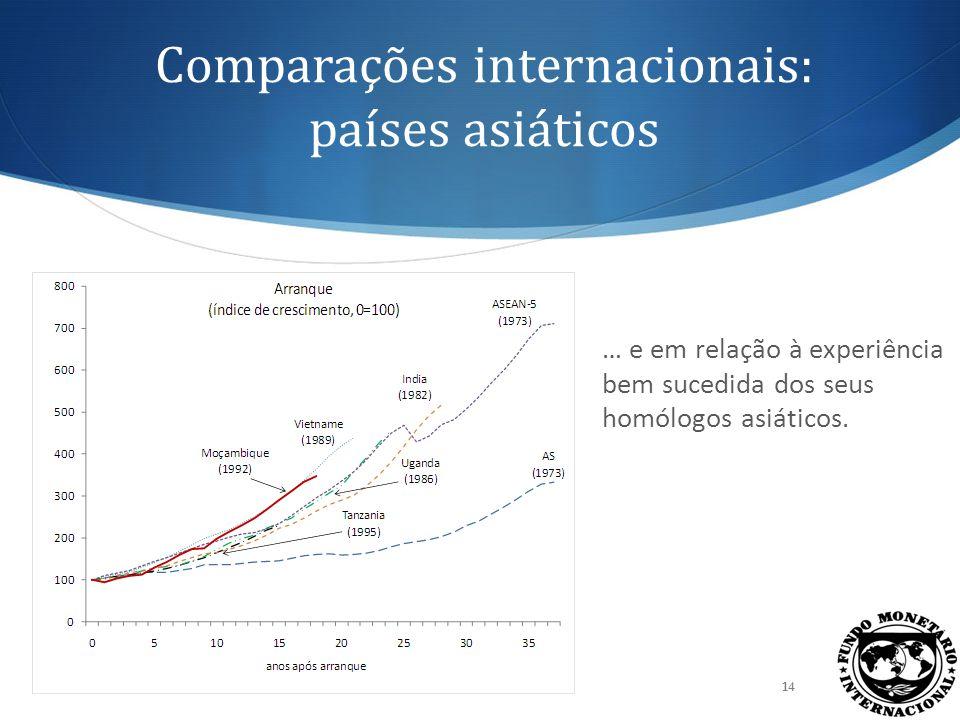 Comparações internacionais: países asiáticos