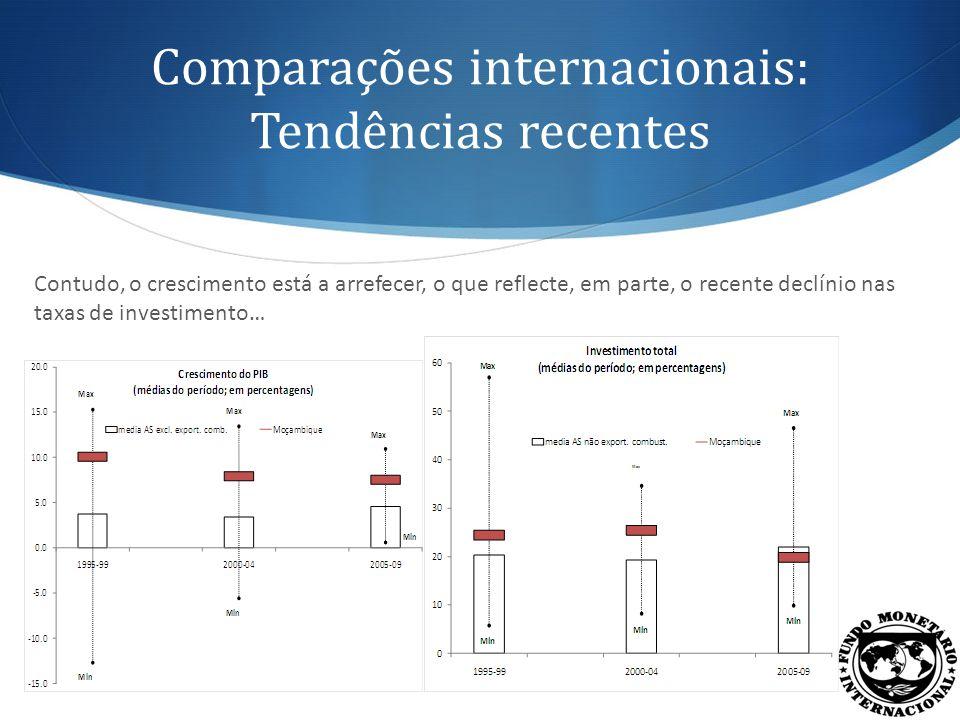 Comparações internacionais: Tendências recentes