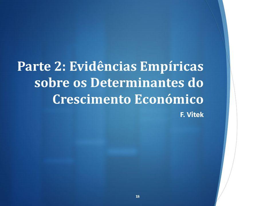 Parte 2: Evidências Empíricas sobre os Determinantes do Crescimento Económico