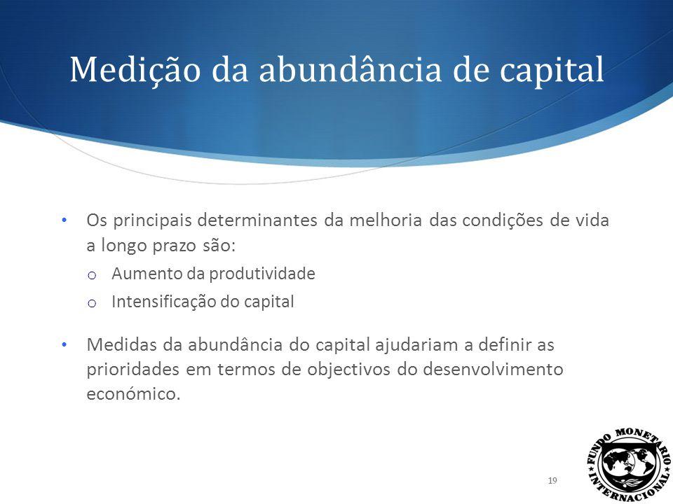 Medição da abundância de capital
