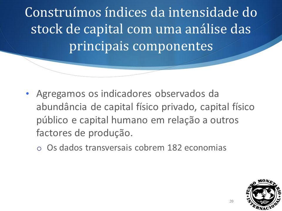 Construímos índices da intensidade do stock de capital com uma análise das principais componentes