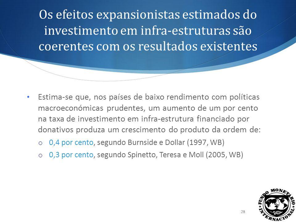 Os efeitos expansionistas estimados do investimento em infra-estruturas são coerentes com os resultados existentes
