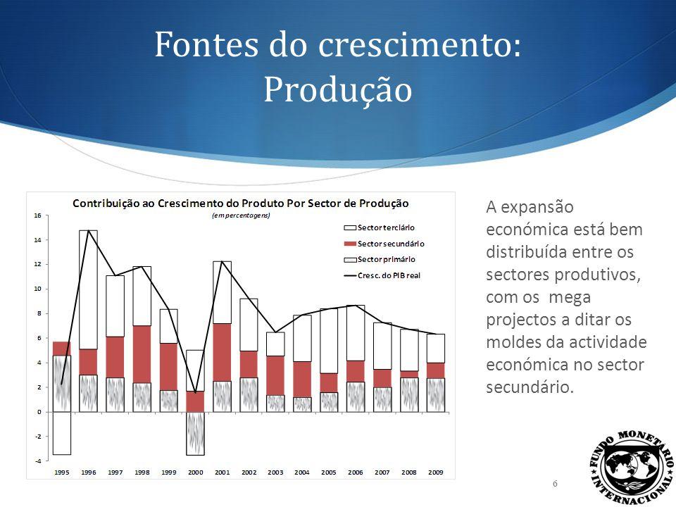 Fontes do crescimento: Produção