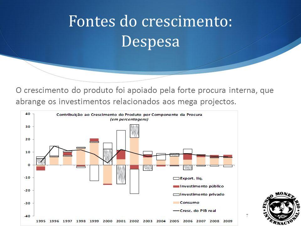 Fontes do crescimento: Despesa