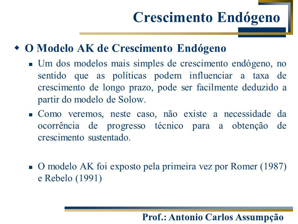 Crescimento Endógeno O Modelo AK de Crescimento Endógeno