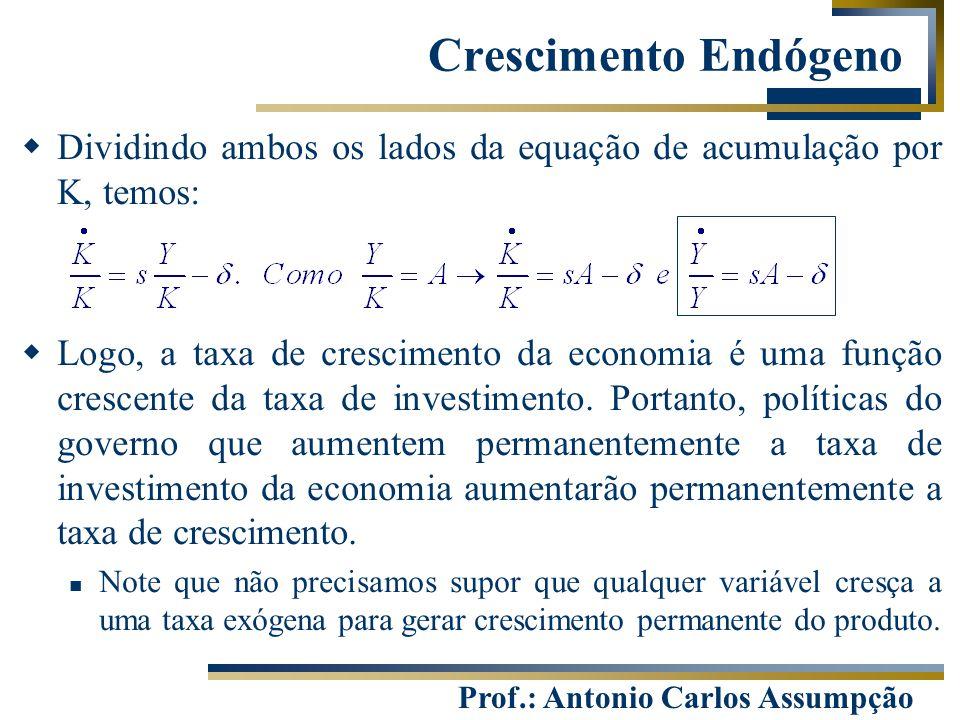 Crescimento Endógeno Dividindo ambos os lados da equação de acumulação por K, temos: