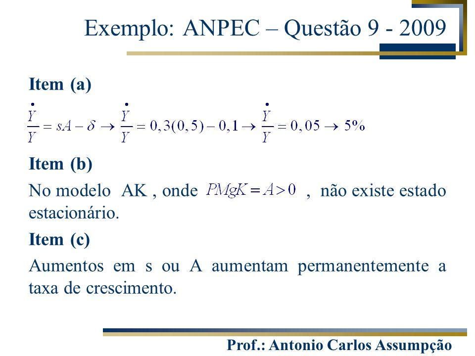 Exemplo: ANPEC – Questão 9 - 2009