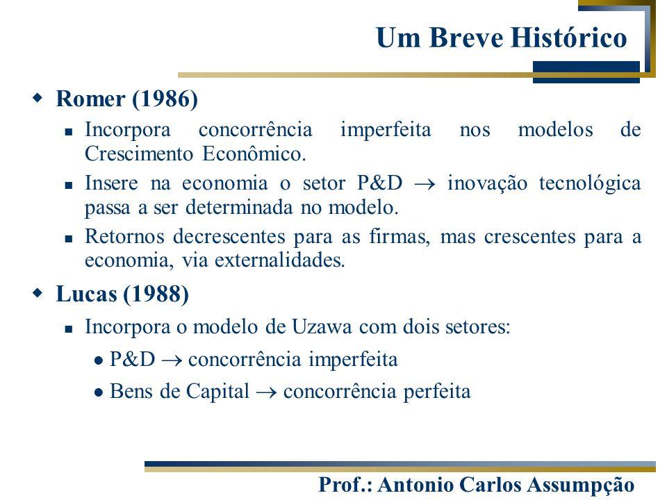 Um Breve Histórico Romer (1986) Lucas (1988)