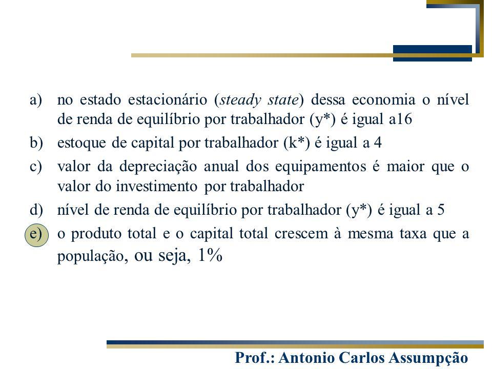 no estado estacionário (steady state) dessa economia o nível de renda de equilíbrio por trabalhador (y*) é igual a16