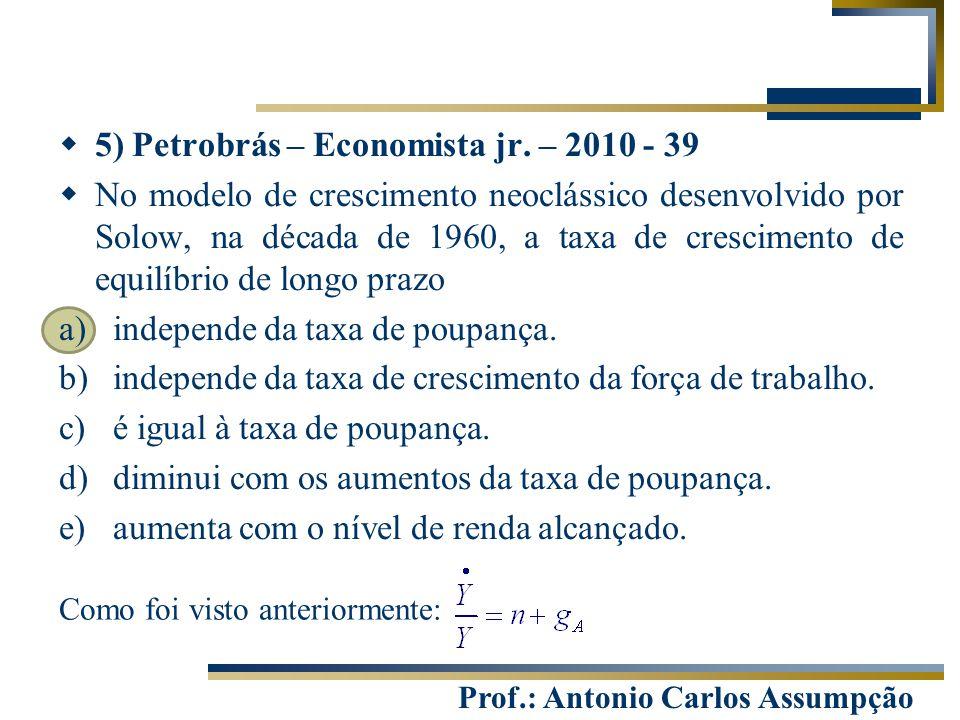 5) Petrobrás – Economista jr. – 2010 - 39