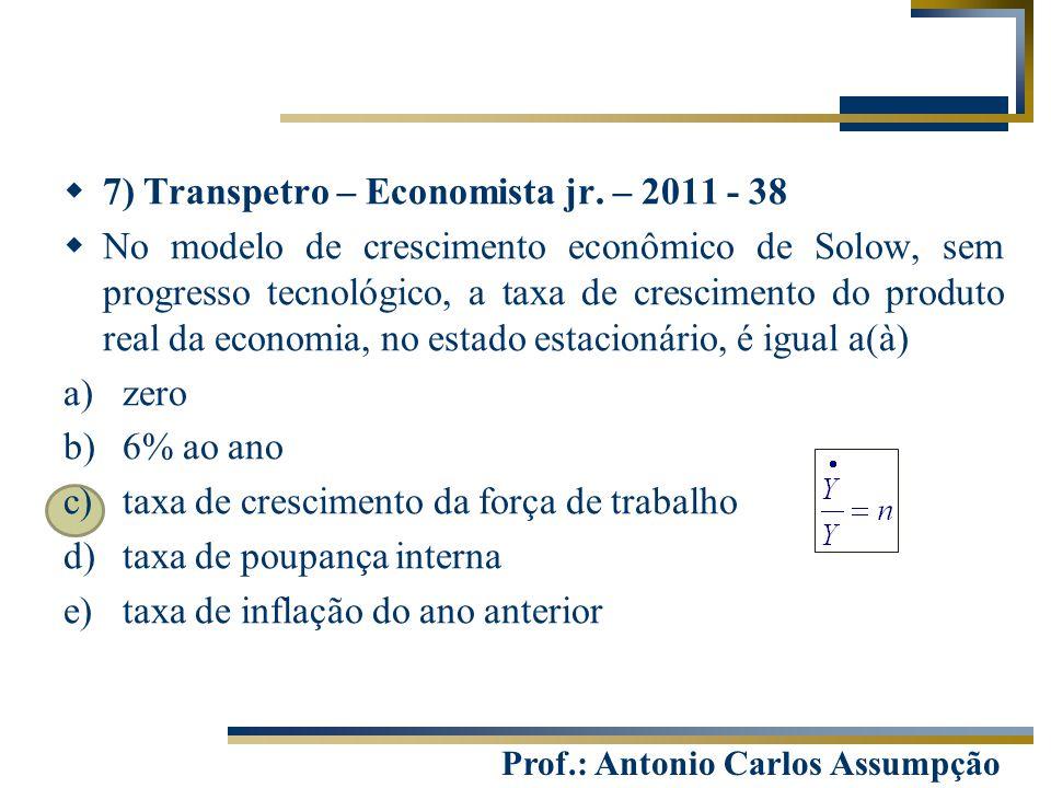 7) Transpetro – Economista jr. – 2011 - 38