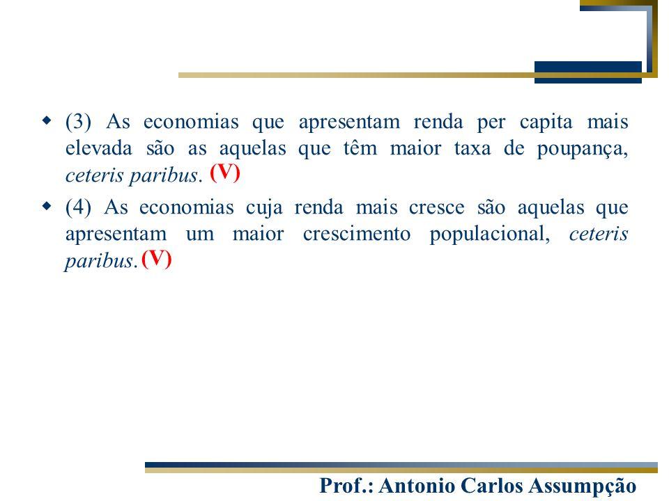 (3) As economias que apresentam renda per capita mais elevada são as aquelas que têm maior taxa de poupança, ceteris paribus.
