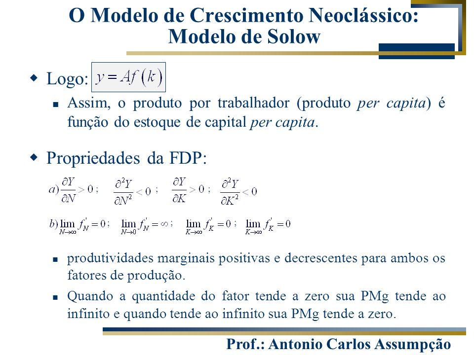 O Modelo de Crescimento Neoclássico: Modelo de Solow