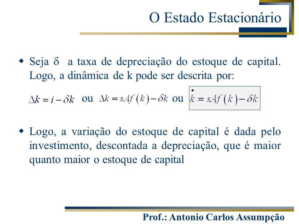 O Estado Estacionário Seja  a taxa de depreciação do estoque de capital. Logo, a dinâmica de k pode ser descrita por: