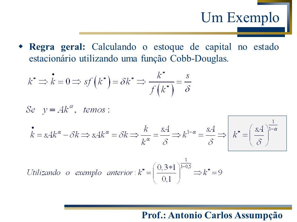 Um Exemplo Regra geral: Calculando o estoque de capital no estado estacionário utilizando uma função Cobb-Douglas.