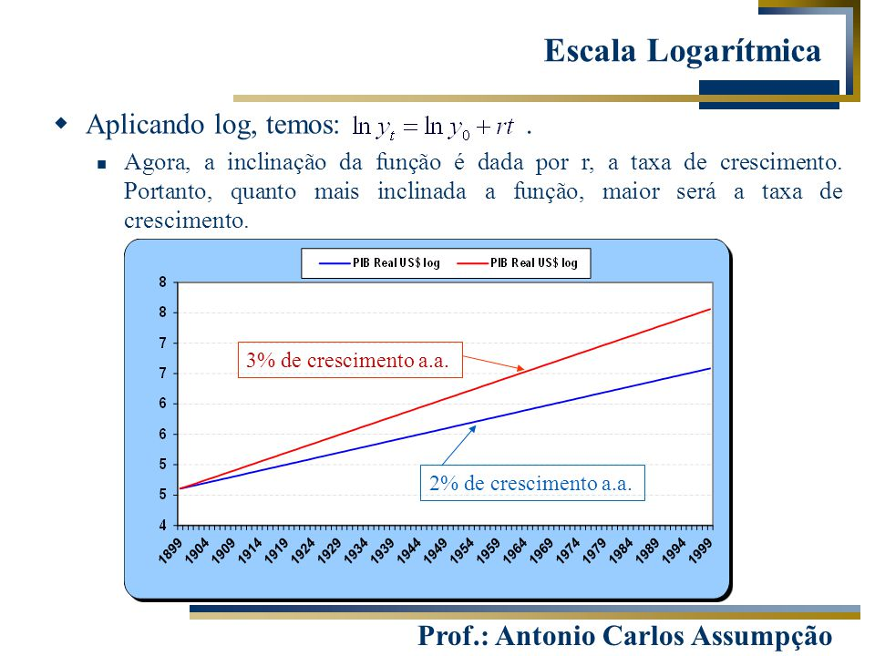 Escala Logarítmica Aplicando log, temos: .