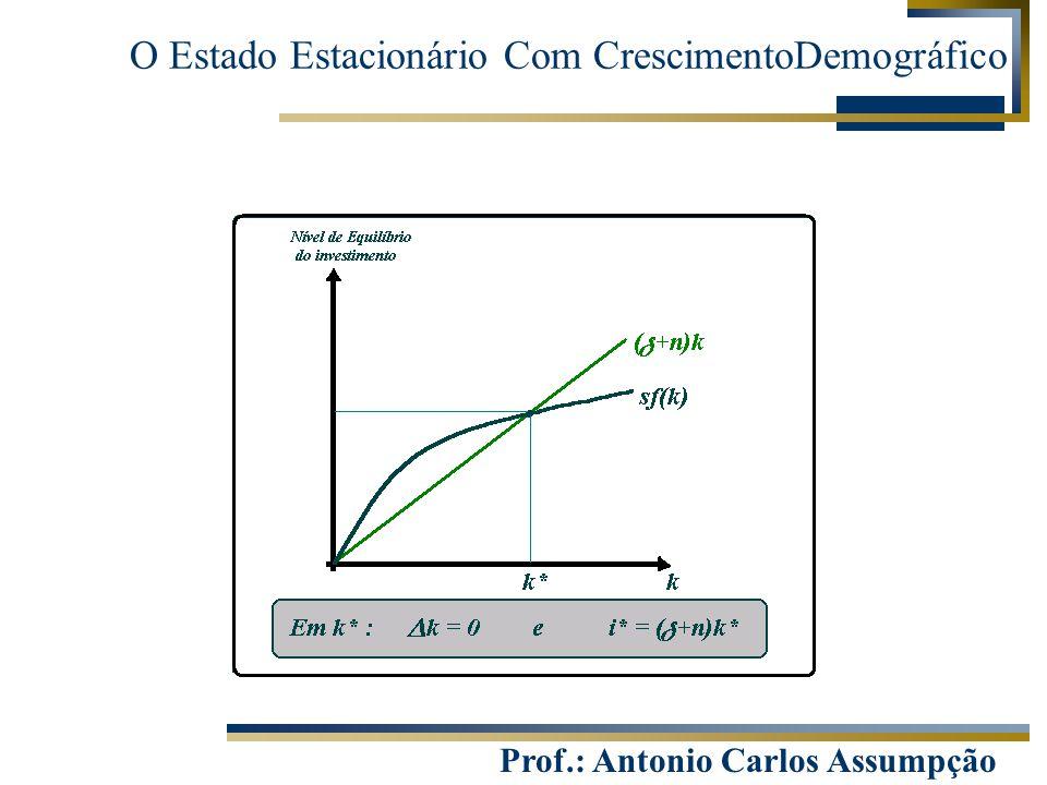 O Estado Estacionário Com CrescimentoDemográfico