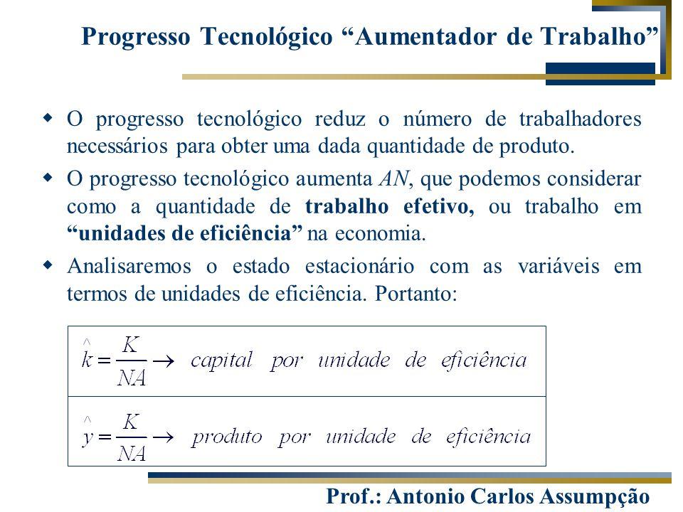 Progresso Tecnológico Aumentador de Trabalho