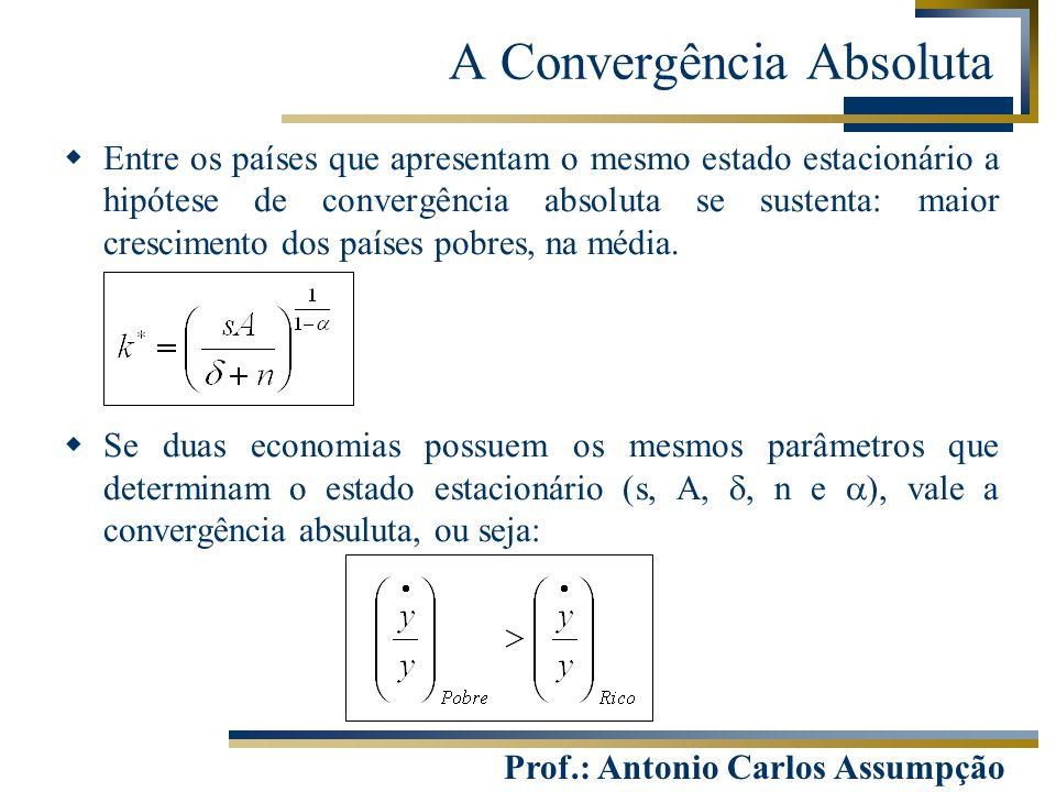 A Convergência Absoluta
