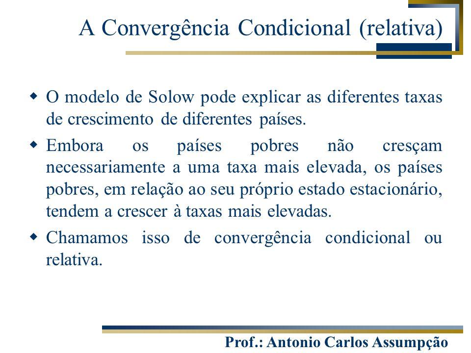 A Convergência Condicional (relativa)