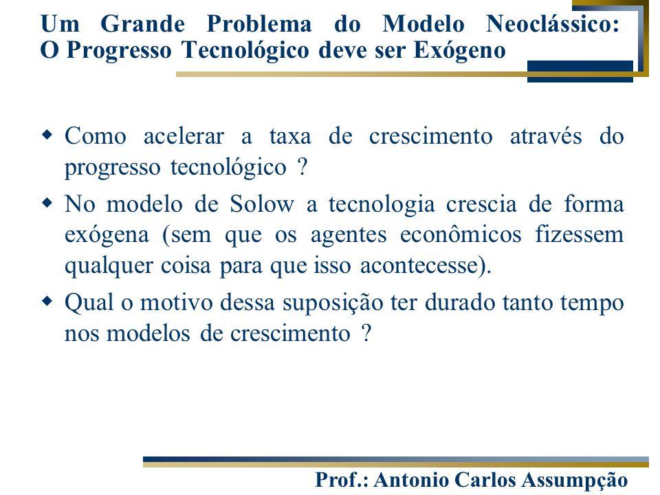 Um Grande Problema do Modelo Neoclássico: O Progresso Tecnológico deve ser Exógeno