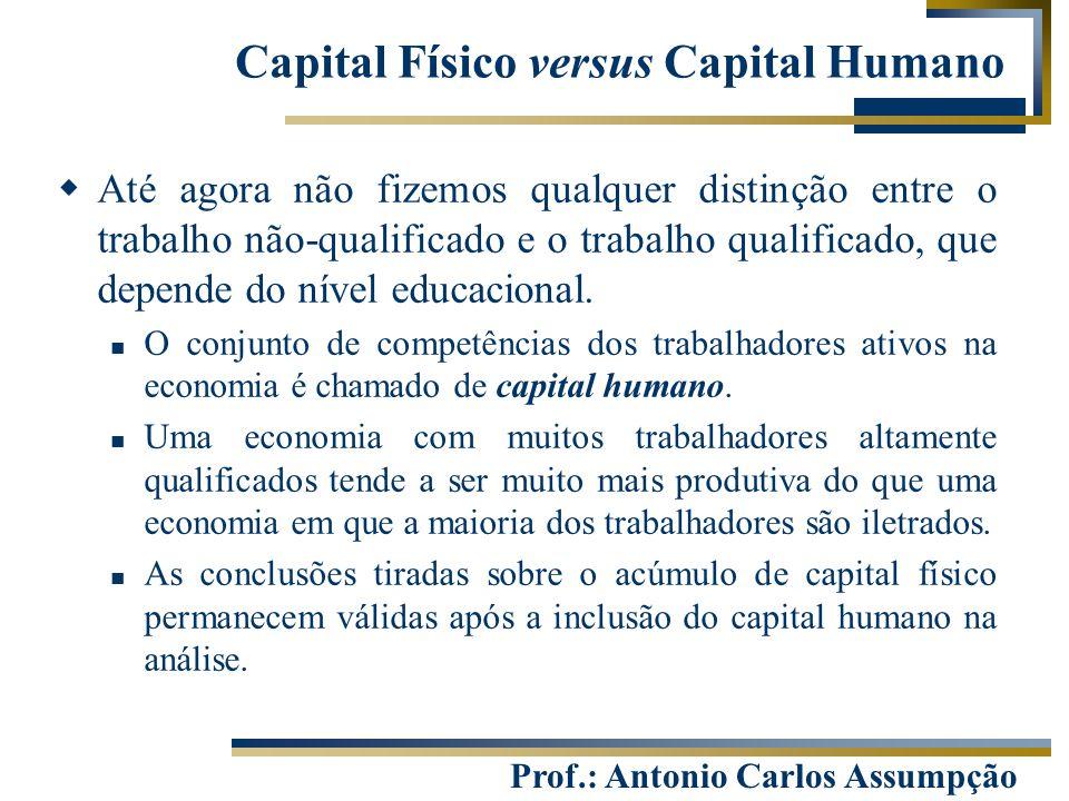 Capital Físico versus Capital Humano