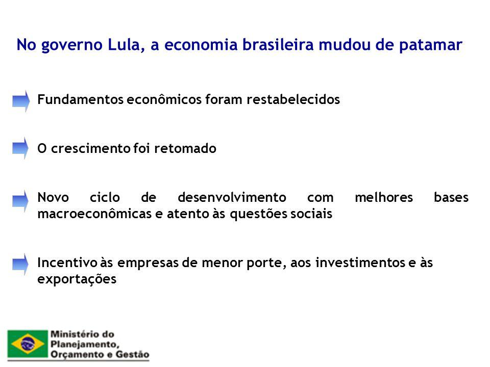 No governo Lula, a economia brasileira mudou de patamar